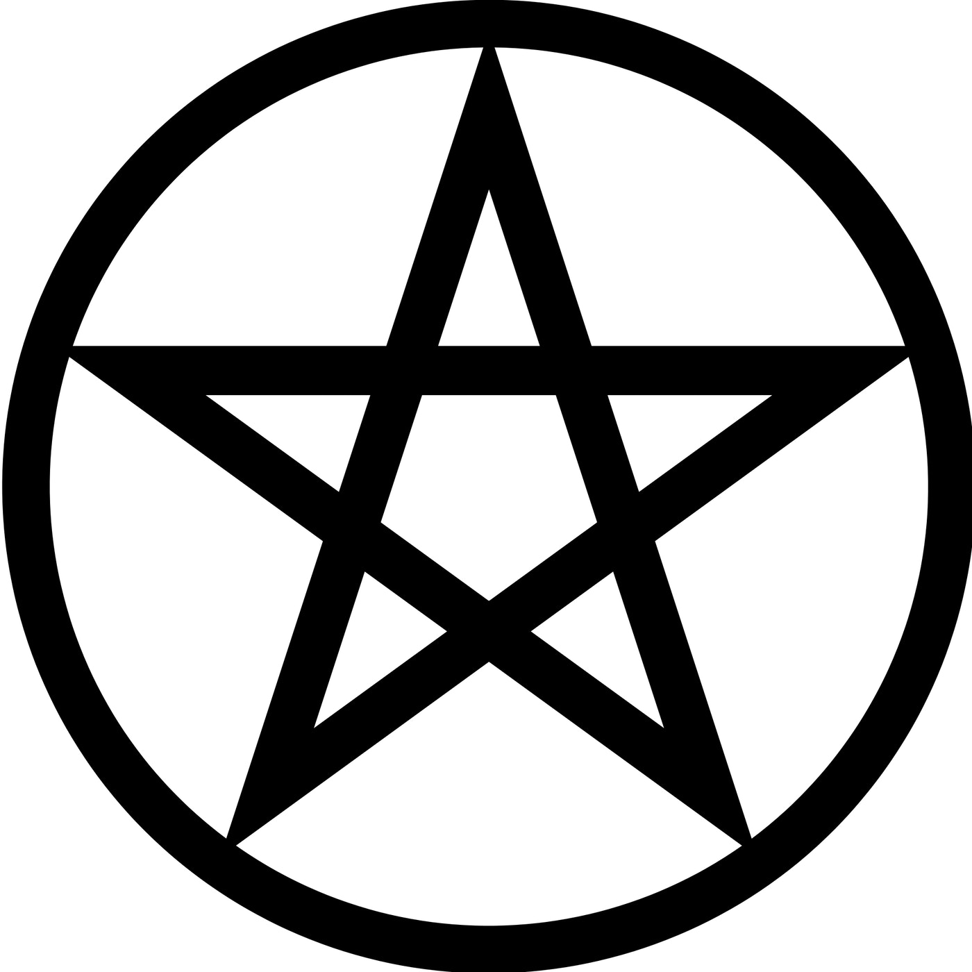 Pentagrams pentacles and venus in the da vinci code religionfacts wicca symbol biocorpaavc Images